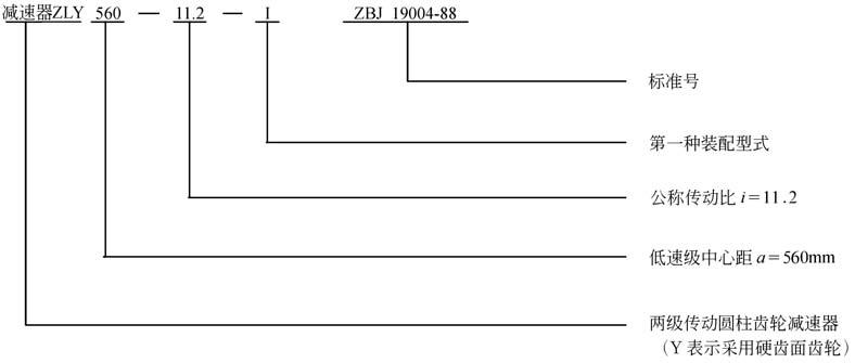 减速器的代号和标记图