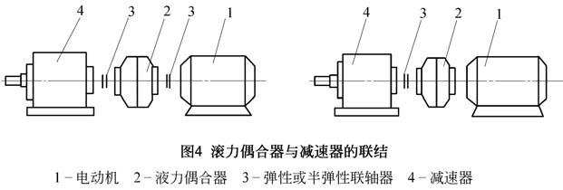 齿轮减速机安装步骤
